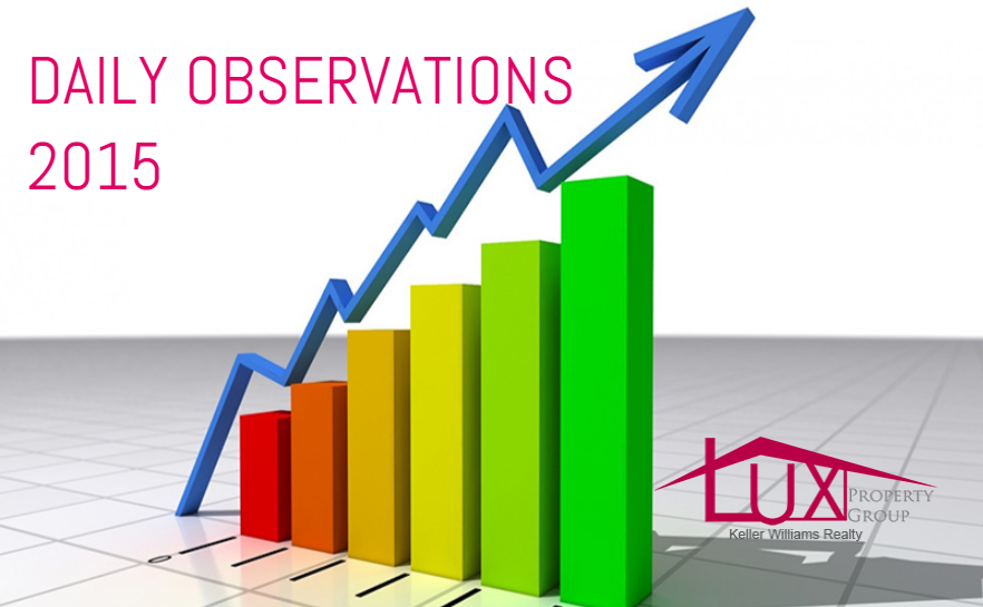 Phoenix Housing Market 2015 - Daily Observations