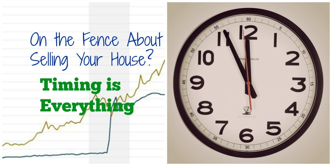Current Housing Market | Why Timing is Everything When Selling